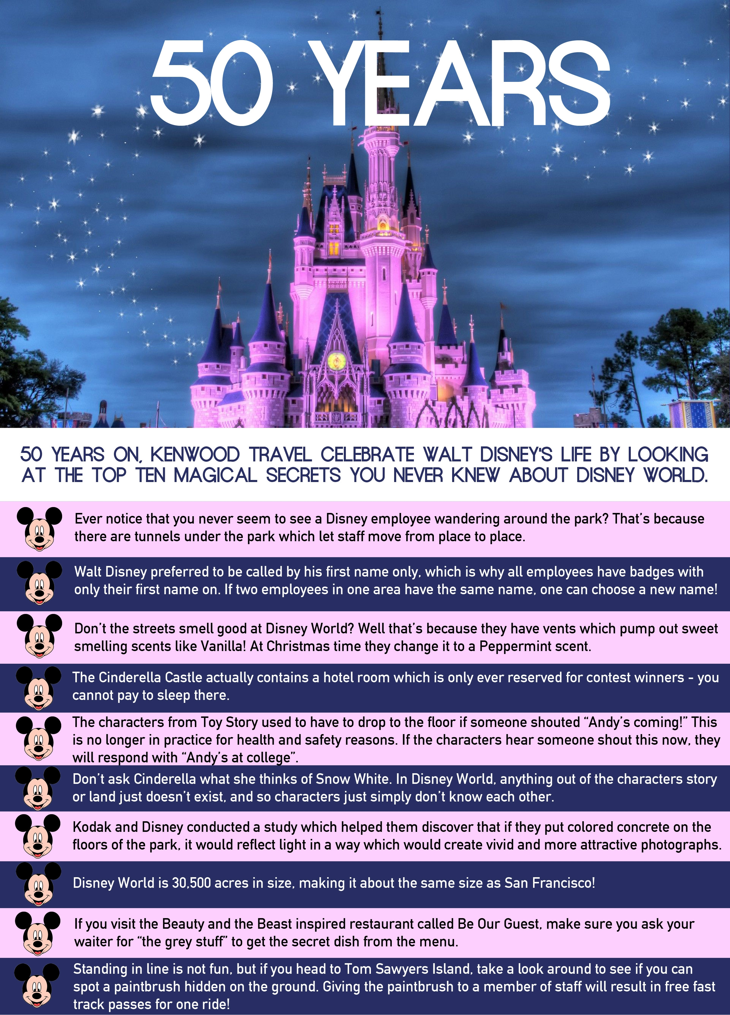 50 Years of Disney Infographic